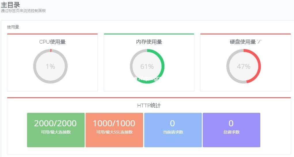 CyberPanel 官方中文版正式发布~~~基于OpenLiteSpeed的强大性能,Web服务器的绝佳选择